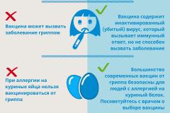 Вакцина-от-гриппа-1