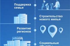 Как-используются-данные-переписи