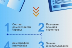 Факты-которые-мы-узнаем-только-из-переписи